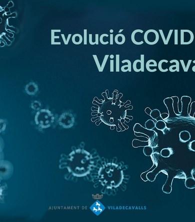 Evolució del risc per la COVID-19 a Viladecavalls
