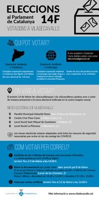 infografia-eleccions14F.jpg