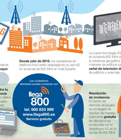 Propera implantació de la tecnologia 4G al municipi