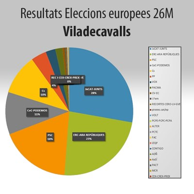 resultats-eleccions-europees-2019.jpg